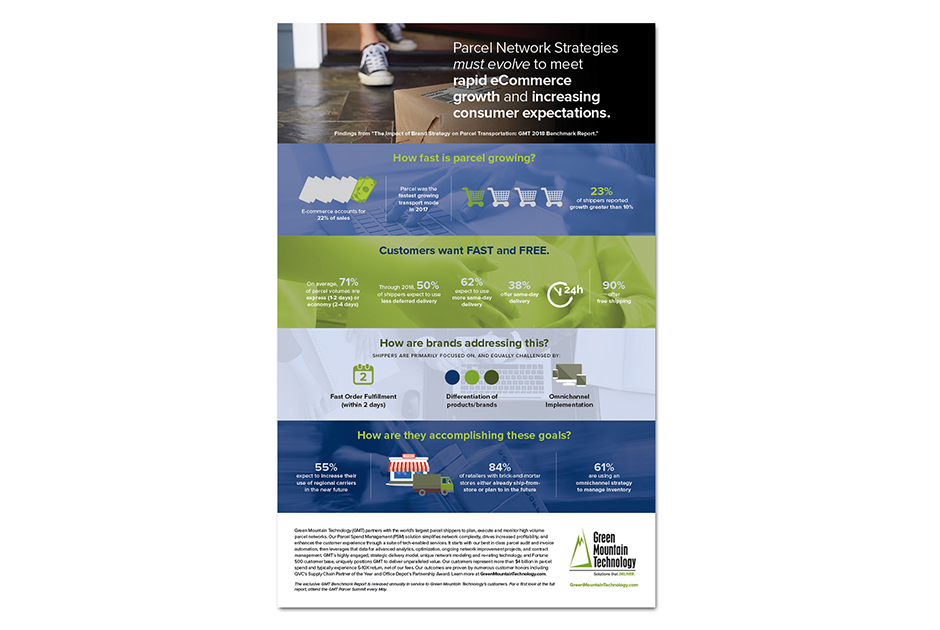 Green Mountain Technology Infographics by S. Wright Creative